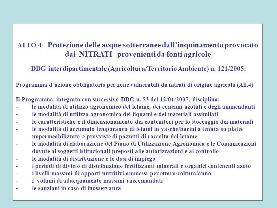 ATTO 4 – Protezione delle acque sotterranee dallinquinamento provocato dai NITRATI provenienti da fonti agricole DDG interdipartimentale (Agricoltura/