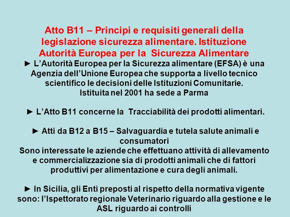 Atto B11 – Principi e requisiti generali della legislazione sicurezza alimentare. Istituzione Autorità Europea per la Sicurezza Alimentare LAutorità E