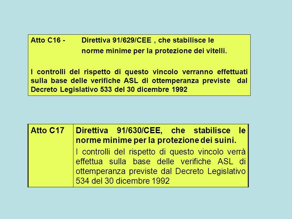 Atto C17Direttiva 91/630/CEE, che stabilisce le norme minime per la protezione dei suini. I controlli del rispetto di questo vincolo verrà effettua su