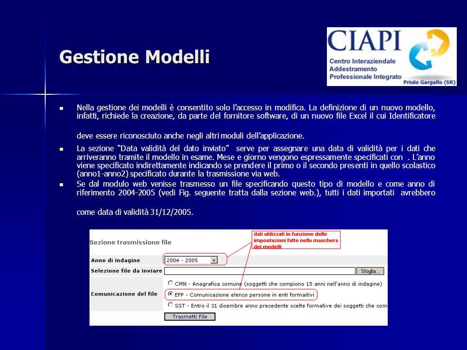 Gestione Modelli Nella gestione dei modelli è consentito solo laccesso in modifica. La definizione di un nuovo modello, infatti, richiede la creazione
