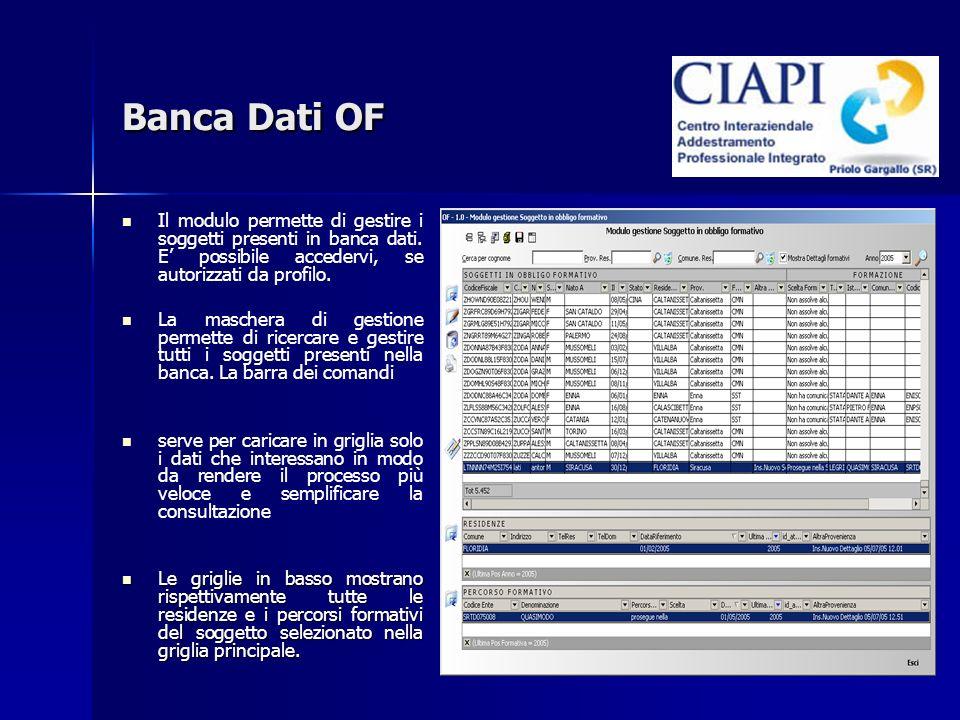 Banca Dati OF Il modulo permette di gestire i soggetti presenti in banca dati. E possibile accedervi, se autorizzati da profilo. La maschera di gestio