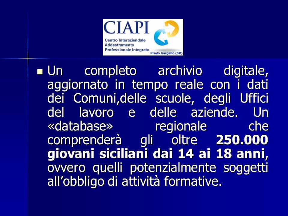 Un completo archivio digitale, aggiornato in tempo reale con i dati dei Comuni,delle scuole, degli Uffici del lavoro e delle aziende.