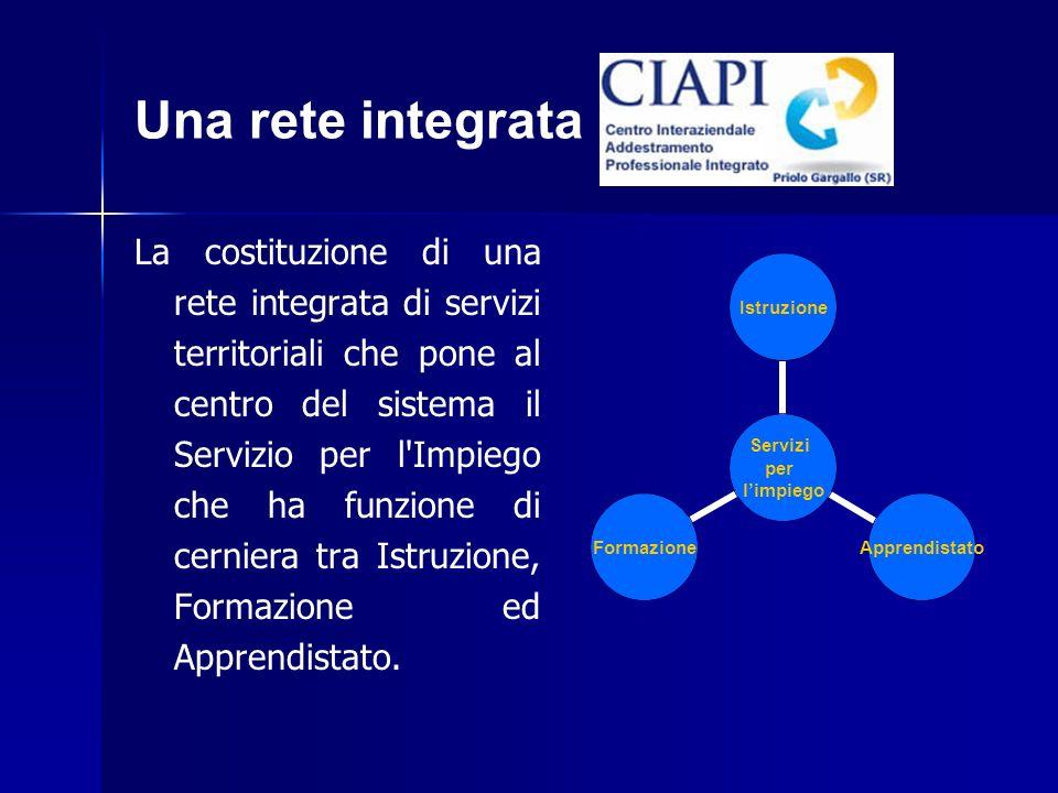 Una rete integrata La costituzione di una rete integrata di servizi territoriali che pone al centro del sistema il Servizio per l Impiego che ha funzione di cerniera tra Istruzione, Formazione ed Apprendistato.