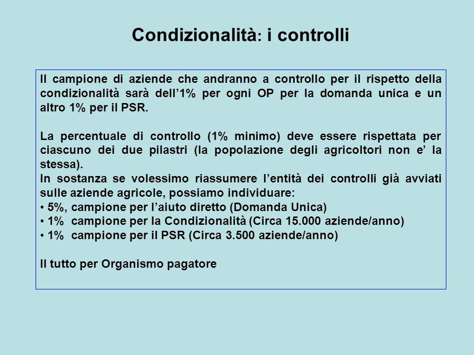 Condizionalità : i controlli Il campione di aziende che andranno a controllo per il rispetto della condizionalità sarà dell1% per ogni OP per la domanda unica e un altro 1% per il PSR.