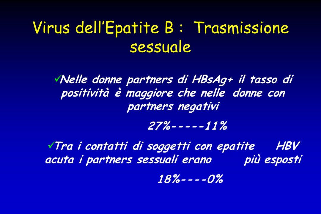 Virus dellEpatite B : Trasmissione sessuale La trasmissione sessuale è certa Limportanza del comportamento sessuale nel determinismo dellinfezione var