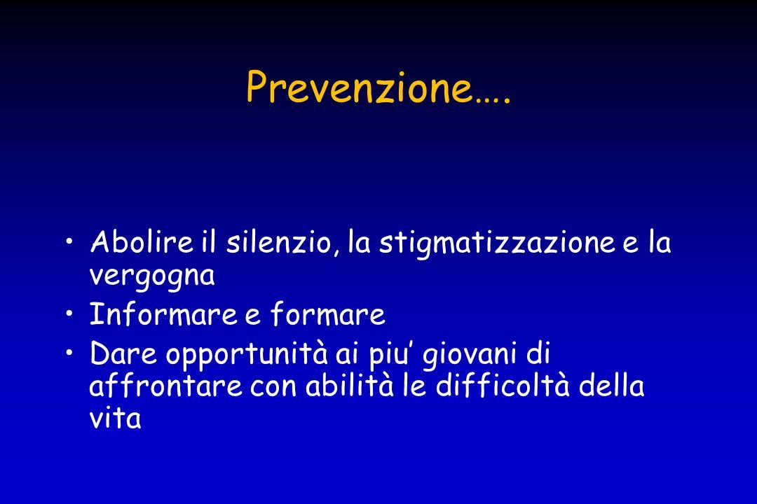 Prevenire: cosa e come? Labc della prevenzione : –A = abstain –B = be faithful –C = consistenly use a latex condom properly