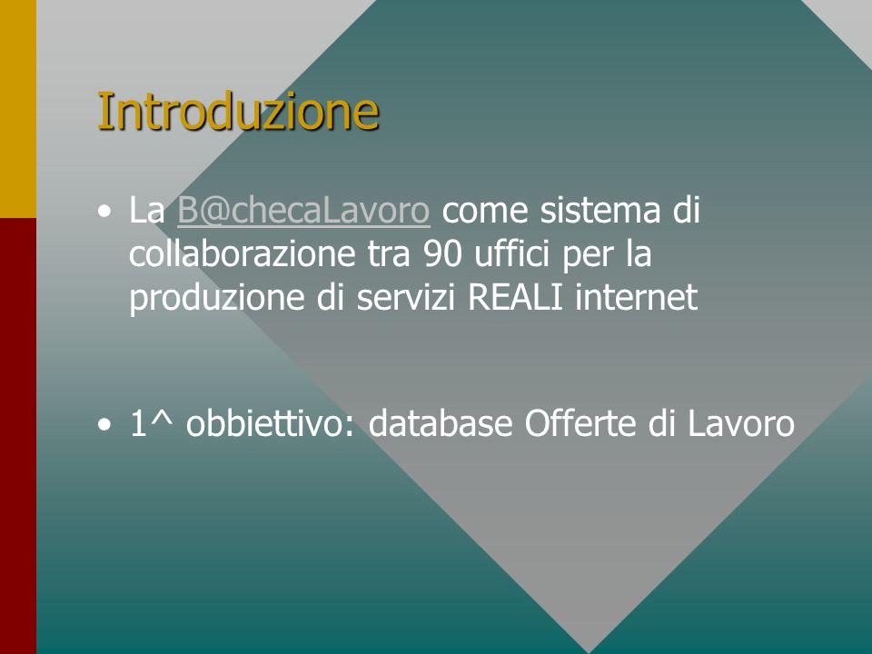 Introduzione La B@checaLavoro come sistema di collaborazione tra 90 uffici per la produzione di servizi REALI internetB@checaLavoro 1^ obbiettivo: dat