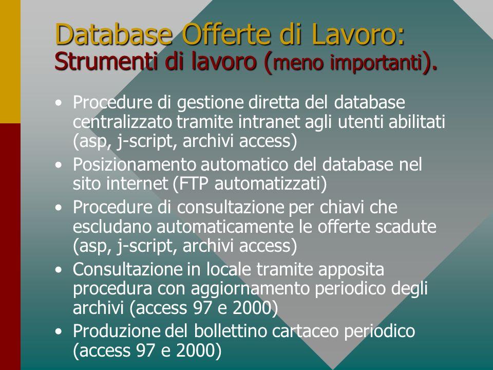 Database Offerte di Lavoro: Strumenti di lavoro ( meno importanti ). Procedure di gestione diretta del database centralizzato tramite intranet agli ut