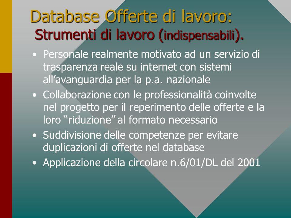 Database Offerte di lavoro: Strumenti di lavoro ( indispensabili ). Personale realmente motivato ad un servizio di trasparenza reale su internet con s