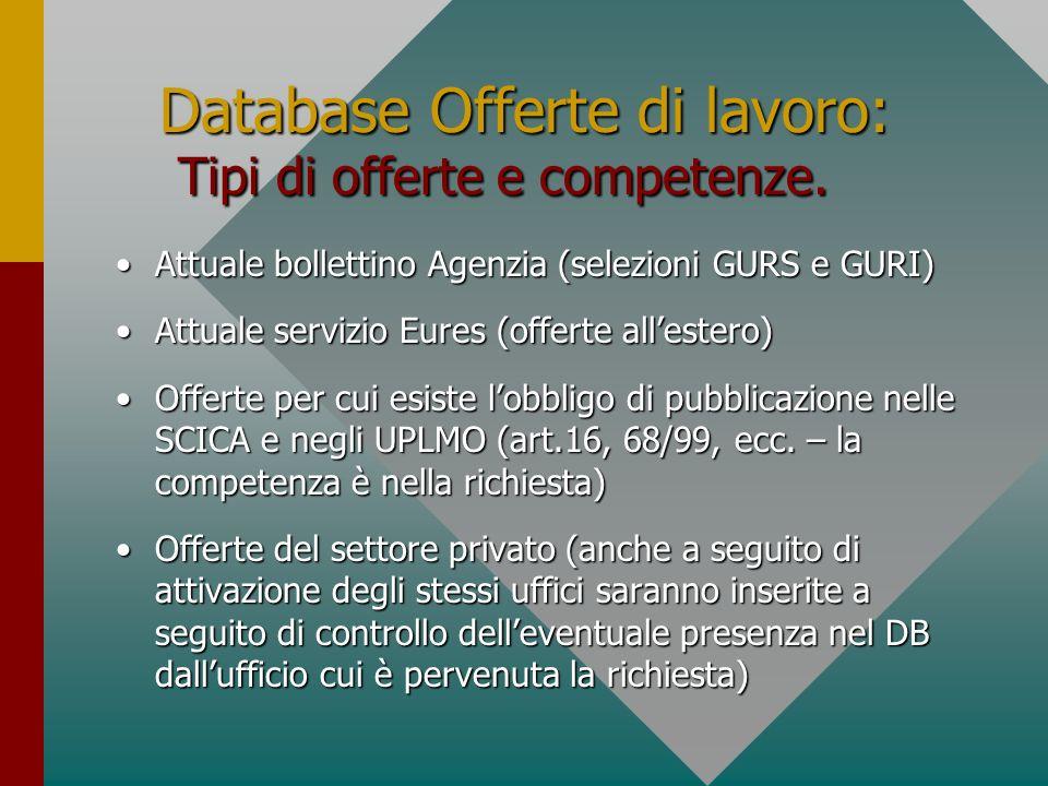 Database Offerte di lavoro: Flusso delle informazioni.