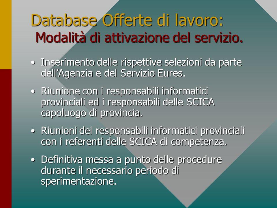 Database Offerte di lavoro: Modalità di attivazione del servizio. Inserimento delle rispettive selezioni da parte dellAgenzia e del Servizio Eures.Ins