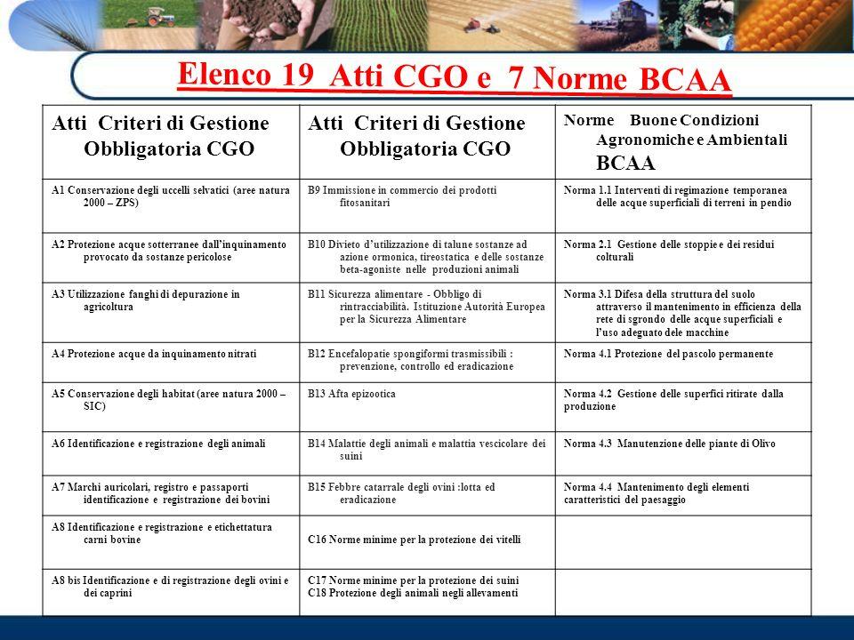 Elenco 19 Atti CGO e 7 Norme BCAA Atti Criteri di Gestione Obbligatoria CGO Norme Buone Condizioni Agronomiche e Ambientali BCAA A1 Conservazione degl