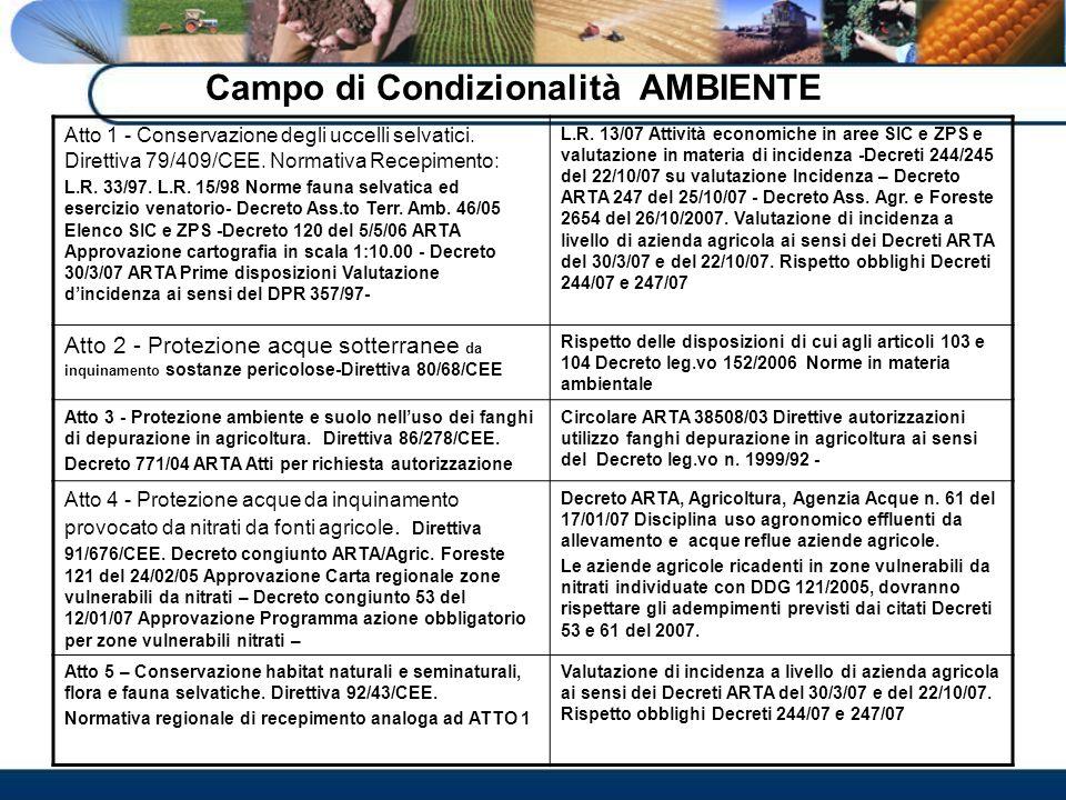 Campo di Condizionalità AMBIENTE Atto 1 - Conservazione degli uccelli selvatici. Direttiva 79/409/CEE. Normativa Recepimento: L.R. 33/97. L.R. 15/98 N