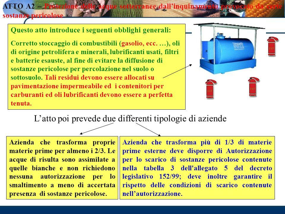 ATTO A2 – Protezione delle acque sotterranee dallinquinamento provocato da certe sostanze pericolose Azienda che trasforma proprie materie prime per a