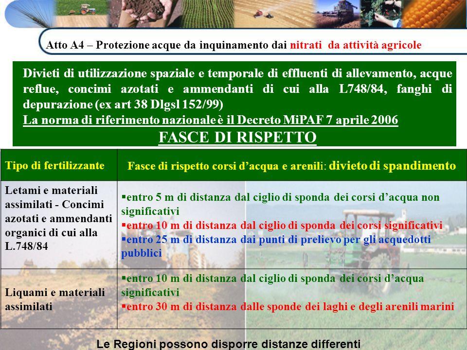 Atto A4 – Protezione acque da inquinamento dai nitrati da attività agricole Divieti di utilizzazione spaziale e temporale di effluenti di allevamento,