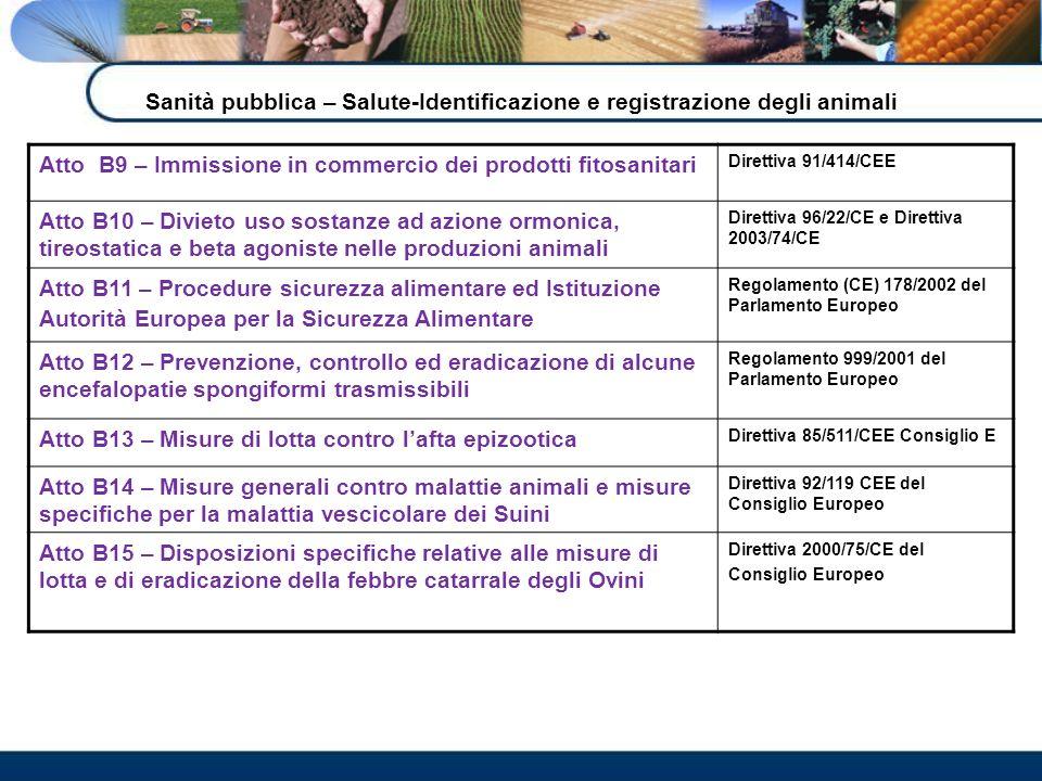 Sanità pubblica – Salute-Identificazione e registrazione degli animali Atto B9 – Immissione in commercio dei prodotti fitosanitari Direttiva 91/414/CE