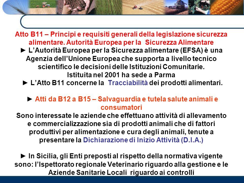 Atto B11 – Principi e requisiti generali della legislazione sicurezza alimentare. Autorità Europea per la Sicurezza Alimentare LAutorità Europea per l