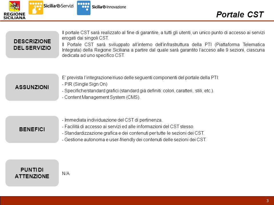 4 Schema del Portale CST Portale CST Informazioni sulliniziativa CST.
