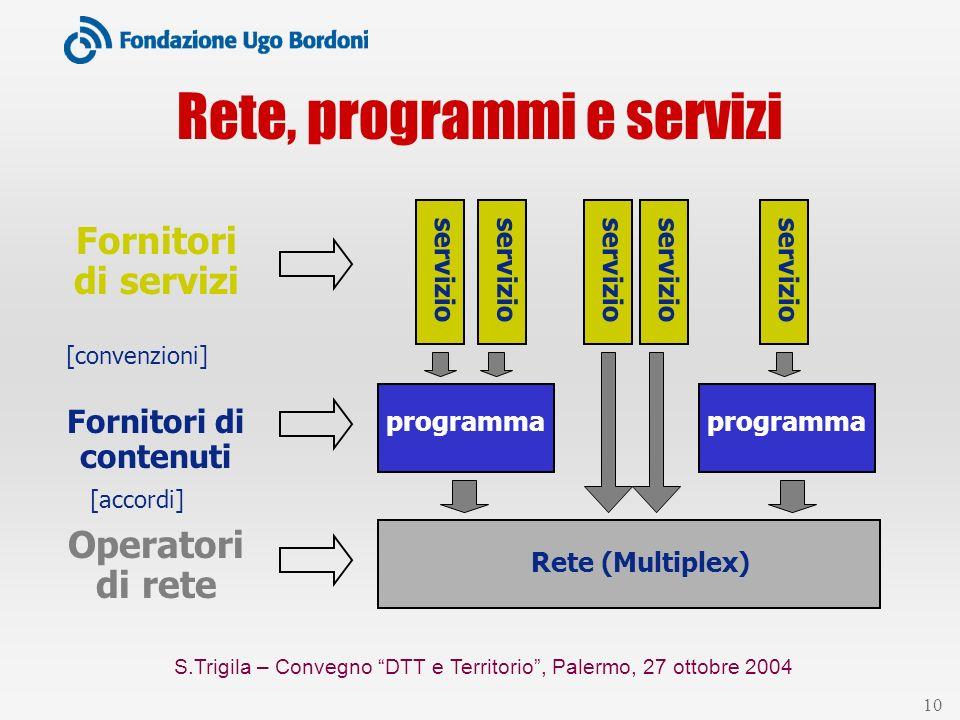 S.Trigila – Convegno DTT e Territorio, Palermo, 27 ottobre 2004 10 Rete, programmi e servizi Rete (Multiplex) Operatori di rete programma Fornitori di