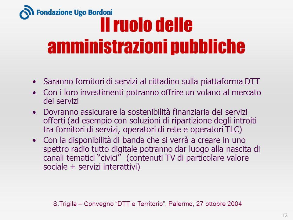 S.Trigila – Convegno DTT e Territorio, Palermo, 27 ottobre 2004 12 Il ruolo delle amministrazioni pubbliche Saranno fornitori di servizi al cittadino