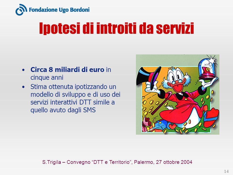 S.Trigila – Convegno DTT e Territorio, Palermo, 27 ottobre 2004 14 Ipotesi di introiti da servizi Circa 8 miliardi di euro in cinque anni Stima ottenu