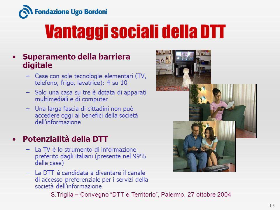 S.Trigila – Convegno DTT e Territorio, Palermo, 27 ottobre 2004 15 Vantaggi sociali della DTT Superamento della barriera digitale –Case con sole tecno