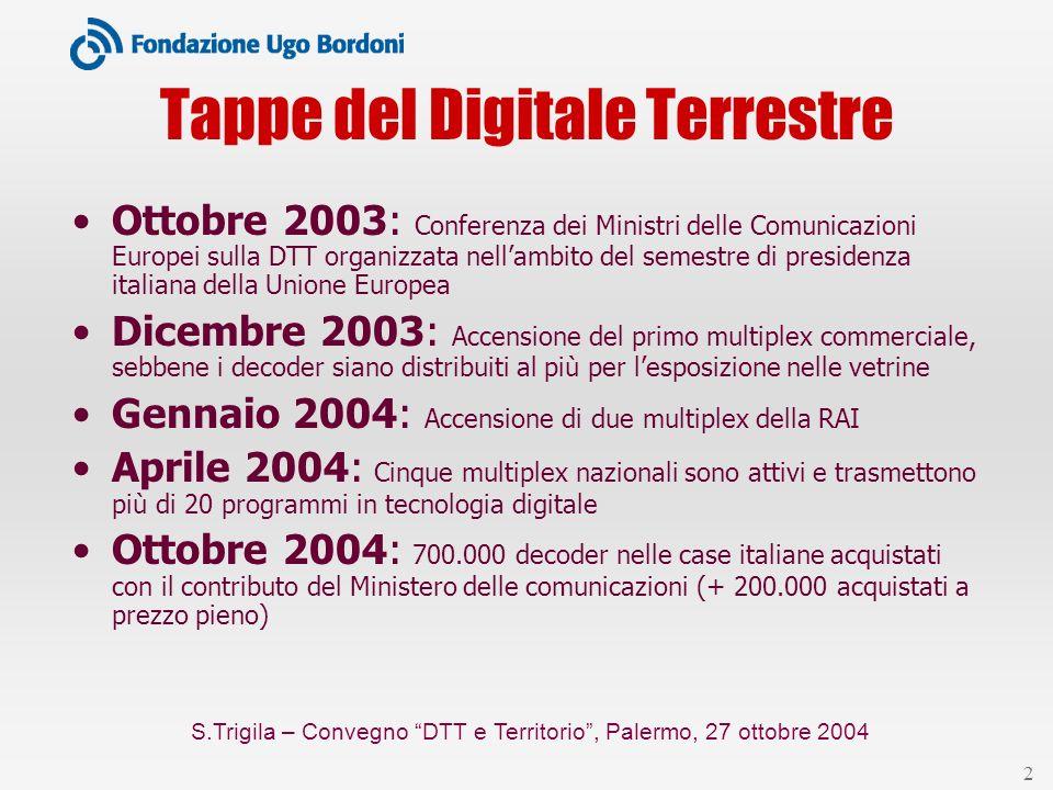 S.Trigila – Convegno DTT e Territorio, Palermo, 27 ottobre 2004 33 Digitale terrestre oggi: decoder 700.000 decoder interattivi acquistati con il contributo pubblico di 150 Altri 200.000 decoder acquistati a prezzo pieno Contributo per il 2004: esaurito Il fondo contributi verrà rinnovato per il 2005