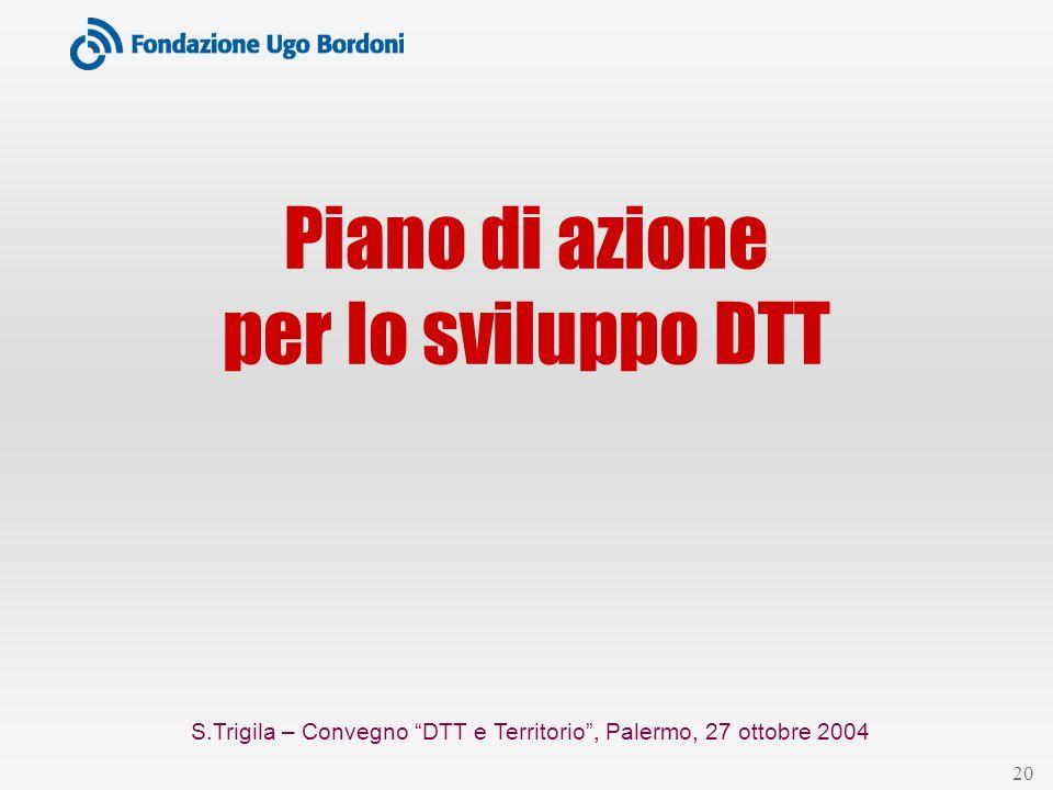 S.Trigila – Convegno DTT e Territorio, Palermo, 27 ottobre 2004 20 Piano di azione per lo sviluppo DTT