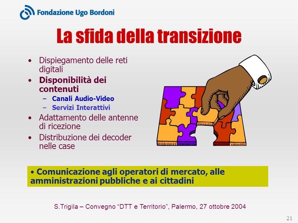 S.Trigila – Convegno DTT e Territorio, Palermo, 27 ottobre 2004 21 La sfida della transizione Dispiegamento delle reti digitali Disponibilità dei cont