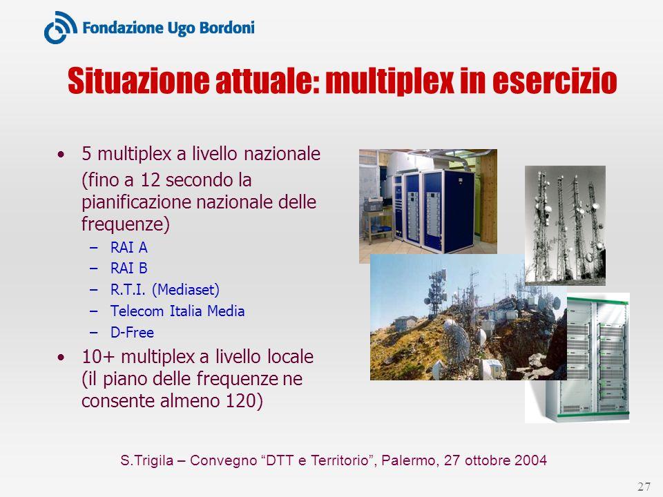 S.Trigila – Convegno DTT e Territorio, Palermo, 27 ottobre 2004 27 Situazione attuale: multiplex in esercizio 5 multiplex a livello nazionale (fino a 12 secondo la pianificazione nazionale delle frequenze) –RAI A –RAI B –R.T.I.