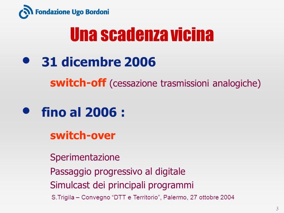 S.Trigila – Convegno DTT e Territorio, Palermo, 27 ottobre 2004 3 31 dicembre 2006 switch-off (cessazione trasmissioni analogiche) fino al 2006 : switch-over Sperimentazione Passaggio progressivo al digitale Simulcast dei principali programmi Una scadenza vicina