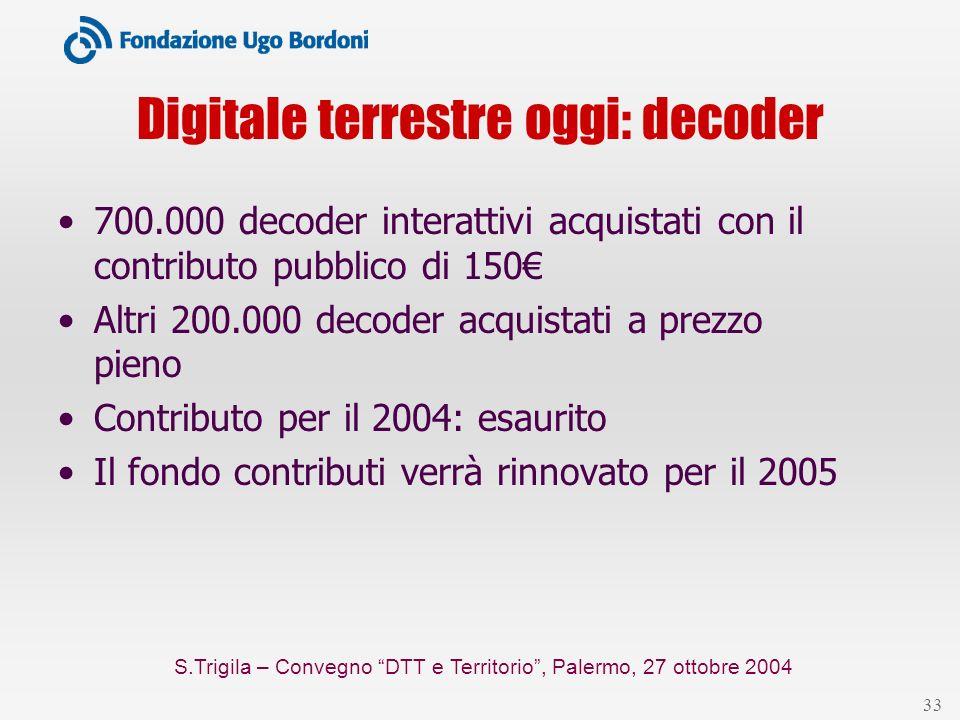 S.Trigila – Convegno DTT e Territorio, Palermo, 27 ottobre 2004 33 Digitale terrestre oggi: decoder 700.000 decoder interattivi acquistati con il cont