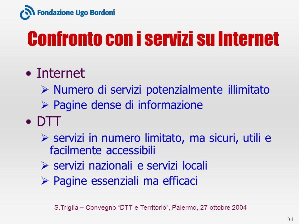 S.Trigila – Convegno DTT e Territorio, Palermo, 27 ottobre 2004 34 Confronto con i servizi su Internet Internet Numero di servizi potenzialmente illim