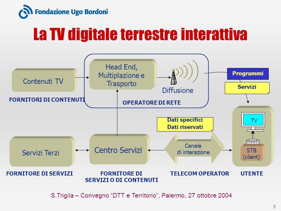 S.Trigila – Convegno DTT e Territorio, Palermo, 27 ottobre 2004 8 La TV digitale terrestre interattiva Contenuti TV Servizi Terzi FORNITORI DI CONTENUTI TV STB (client) UTENTE Head End, Multiplazione e Trasporto Centro Servizi OPERATORE DI RETE FORNITORE DI SERVIZI Diffusione FORNITORE DI SERVIZI O DI CONTENUTI Canale di interazione TELECOM OPERATOR Programmi Dati specifici Dati riservati Servizi