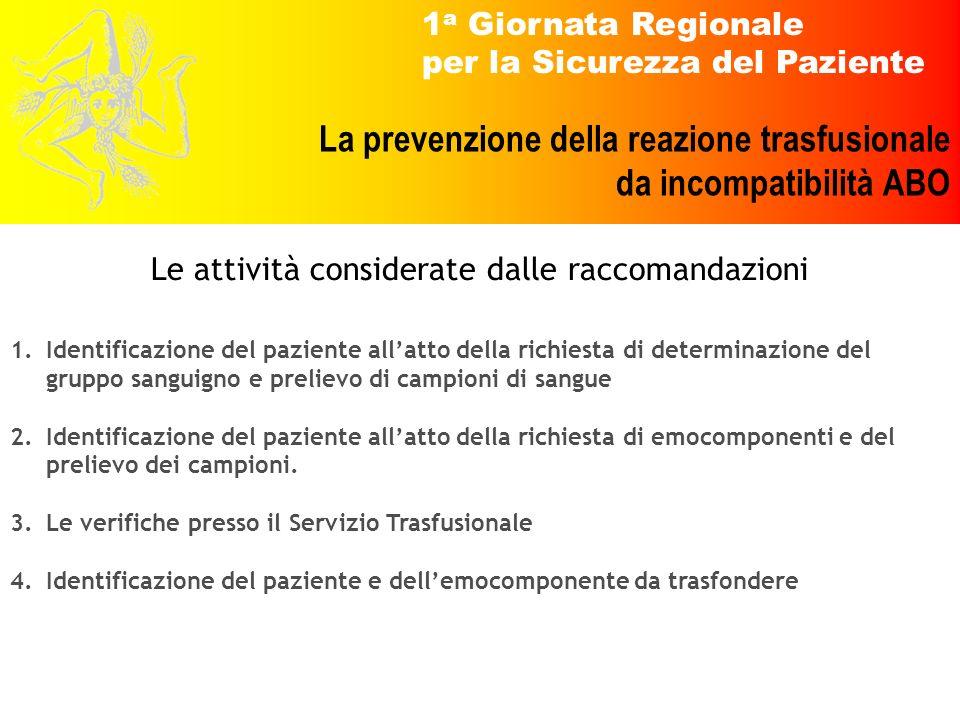 1 a Giornata Regionale per la Sicurezza del Paziente La prevenzione della reazione trasfusionale da incompatibilità ABO 1.Identificazione del paziente