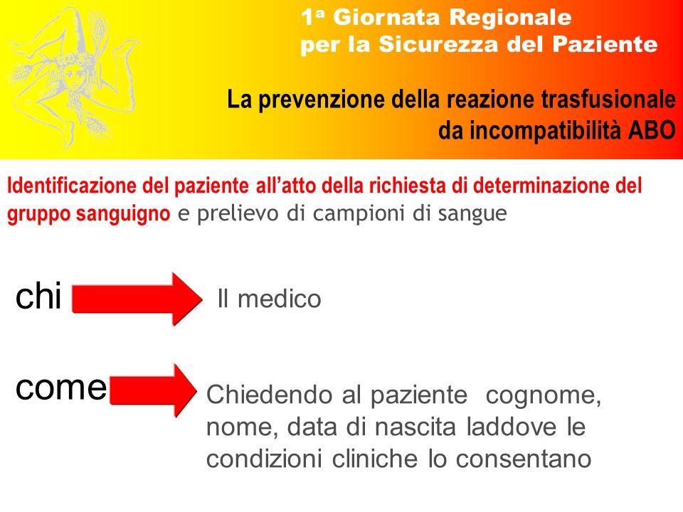 1 a Giornata Regionale per la Sicurezza del Paziente La prevenzione della reazione trasfusionale da incompatibilità ABO Identificazione del paziente a