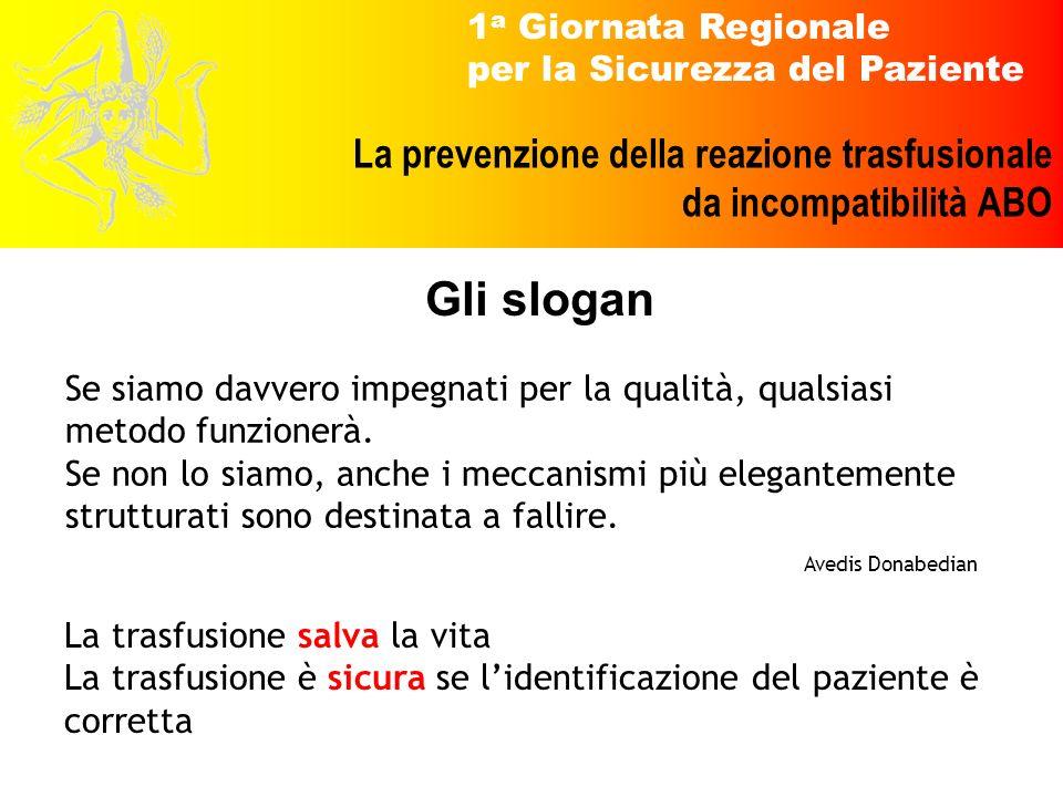 1 a Giornata Regionale per la Sicurezza del Paziente La prevenzione della reazione trasfusionale da incompatibilità ABO Gli slogan La trasfusione salv