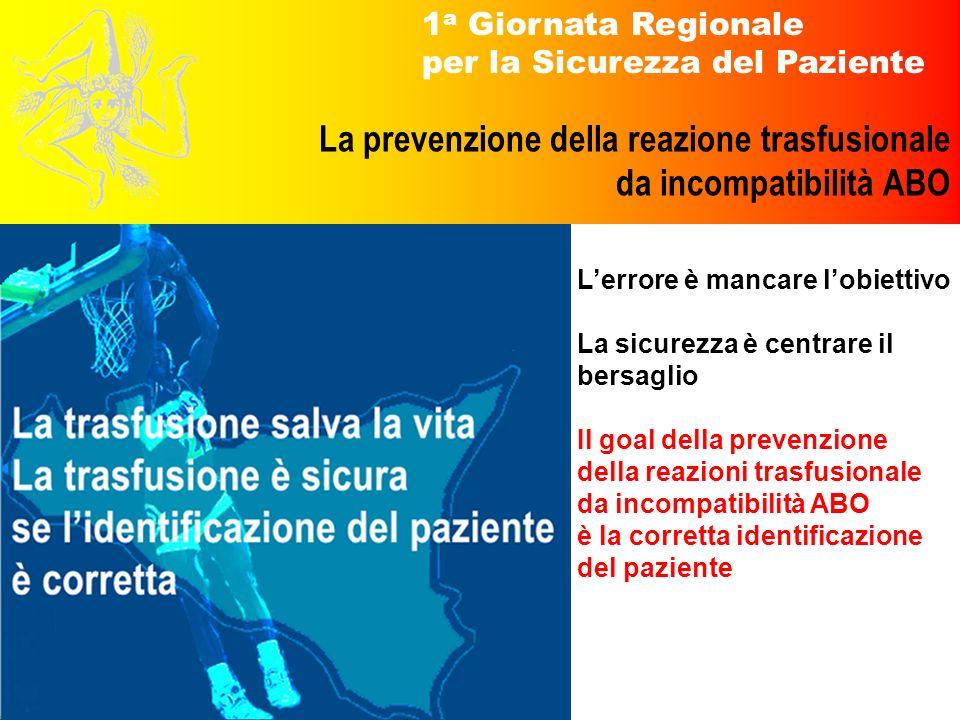 1 a Giornata Regionale per la Sicurezza del Paziente La prevenzione della reazione trasfusionale da incompatibilità ABO Lerrore è mancare lobiettivo L
