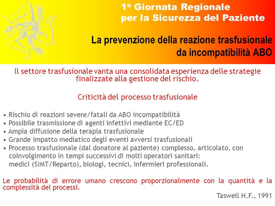 1 a Giornata Regionale per la Sicurezza del Paziente La prevenzione della reazione trasfusionale da incompatibilità ABO Il settore trasfusionale vanta