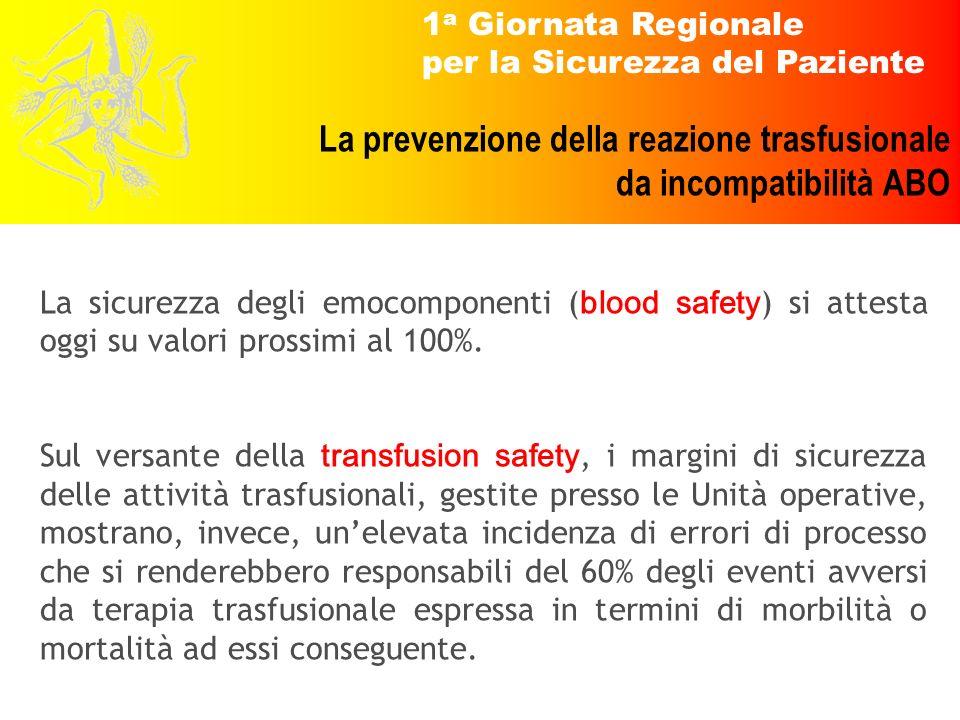 1 a Giornata Regionale per la Sicurezza del Paziente La prevenzione della reazione trasfusionale da incompatibilità ABO La sicurezza degli emocomponen