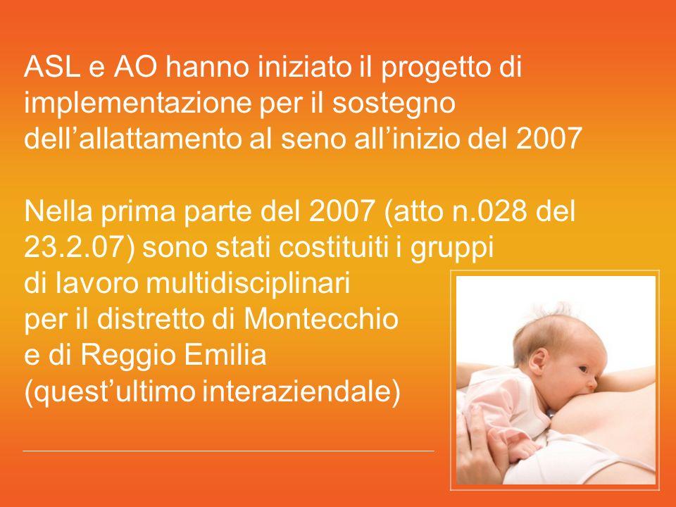 ASL e AO hanno iniziato il progetto di implementazione per il sostegno dellallattamento al seno allinizio del 2007 Nella prima parte del 2007 (atto n.028 del 23.2.07) sono stati costituiti i gruppi di lavoro multidisciplinari per il distretto di Montecchio e di Reggio Emilia (questultimo interaziendale)