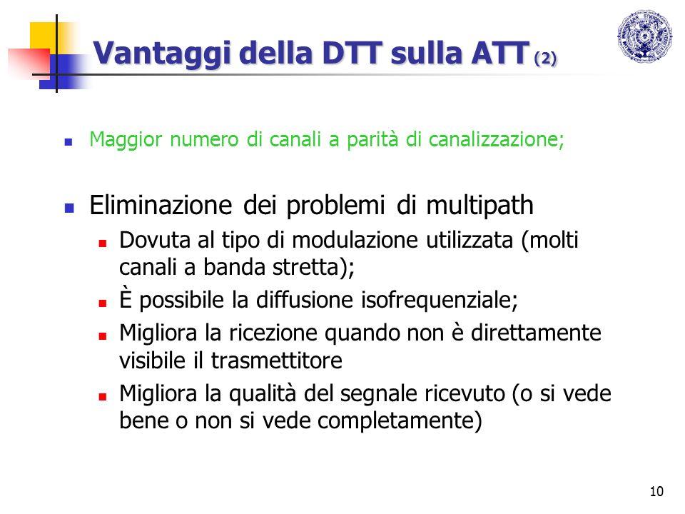 10 Vantaggi della DTT sulla ATT (2) Maggior numero di canali a parità di canalizzazione; Eliminazione dei problemi di multipath Dovuta al tipo di modu