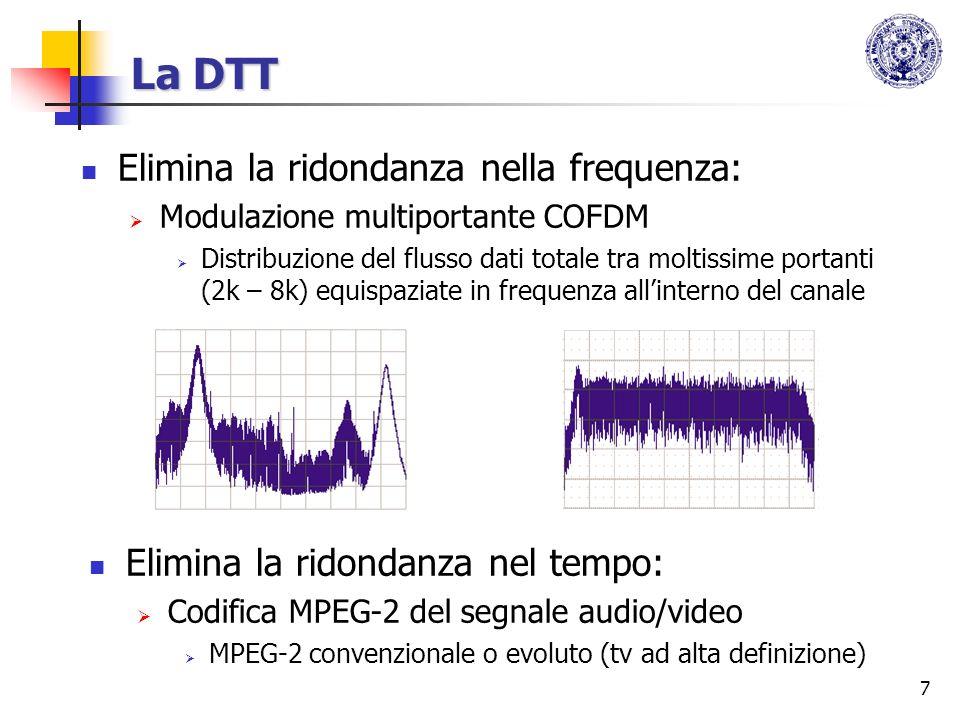 7 La DTT Elimina la ridondanza nella frequenza: Modulazione multiportante COFDM Distribuzione del flusso dati totale tra moltissime portanti (2k – 8k)