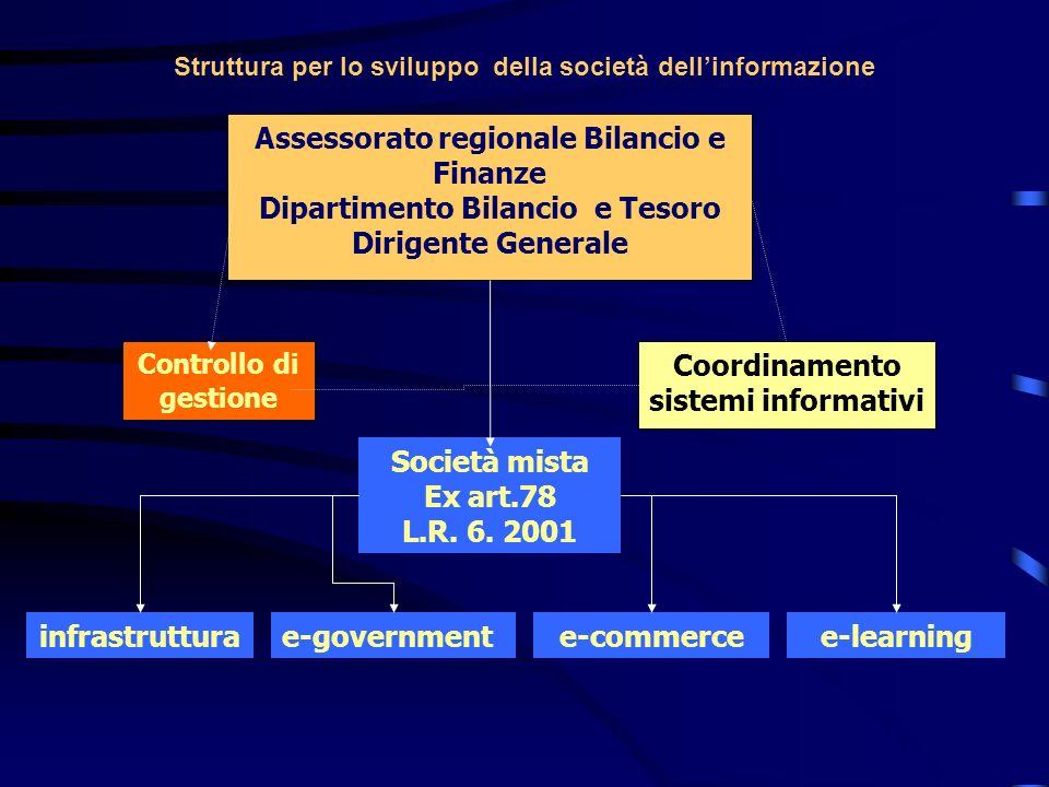 Assessorato regionale Bilancio e Finanze Dipartimento Bilancio e Tesoro Dirigente Generale Società mista Ex art.78 L.R. 6. 2001 infrastrutturae-govern