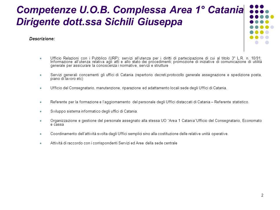 2 Competenze U.O.B.