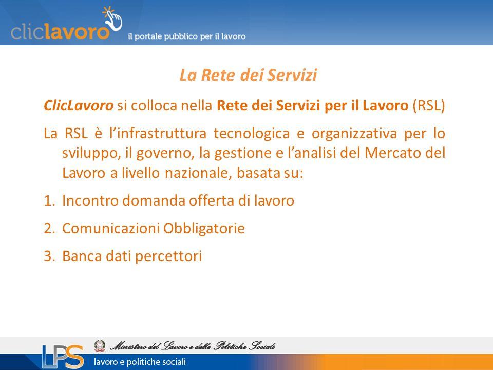 La Rete dei Servizi ClicLavoro si colloca nella Rete dei Servizi per il Lavoro (RSL) La RSL è linfrastruttura tecnologica e organizzativa per lo sviluppo, il governo, la gestione e lanalisi del Mercato del Lavoro a livello nazionale, basata su: 1.Incontro domanda offerta di lavoro 2.Comunicazioni Obbligatorie 3.Banca dati percettori
