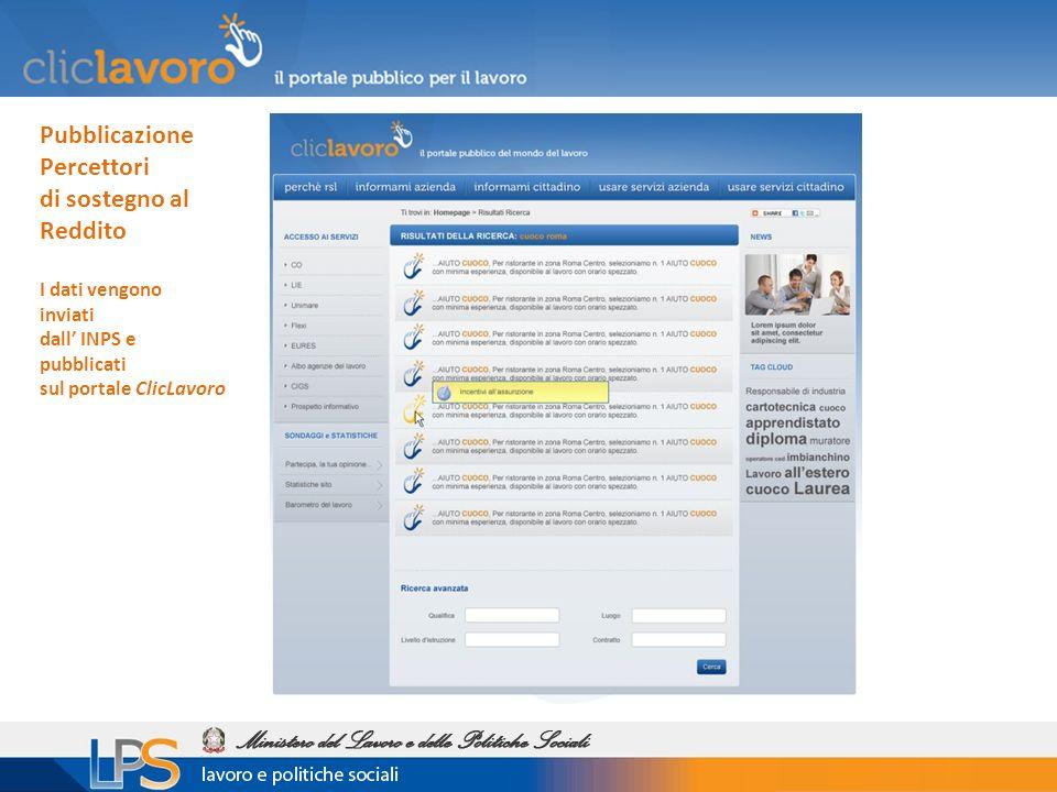Pubblicazione Percettori di sostegno al Reddito I dati vengono inviati dall INPS e pubblicati sul portale ClicLavoro