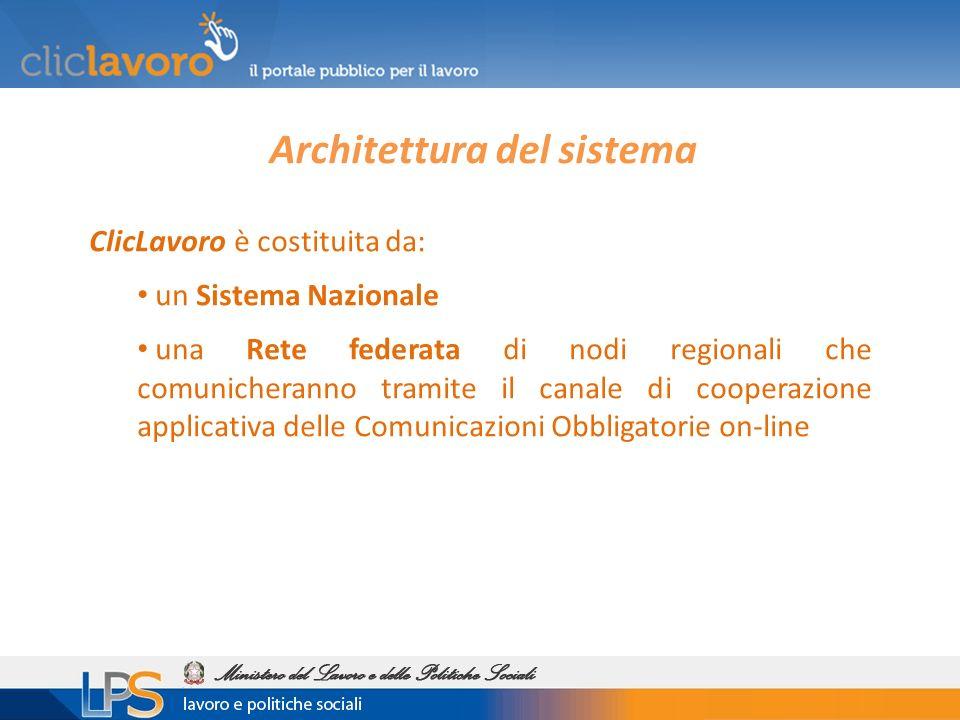 ClicLavoro è costituita da: un Sistema Nazionale una Rete federata di nodi regionali che comunicheranno tramite il canale di cooperazione applicativa delle Comunicazioni Obbligatorie on-line Architettura del sistema