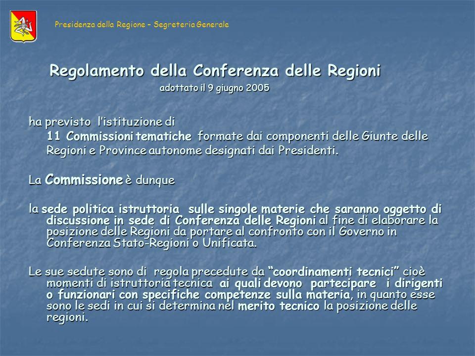 ha previsto listituzione di 11 Commissioni tematiche formate dai componenti delle Giunte delle Regioni e Province autonome designati dai Presidenti.