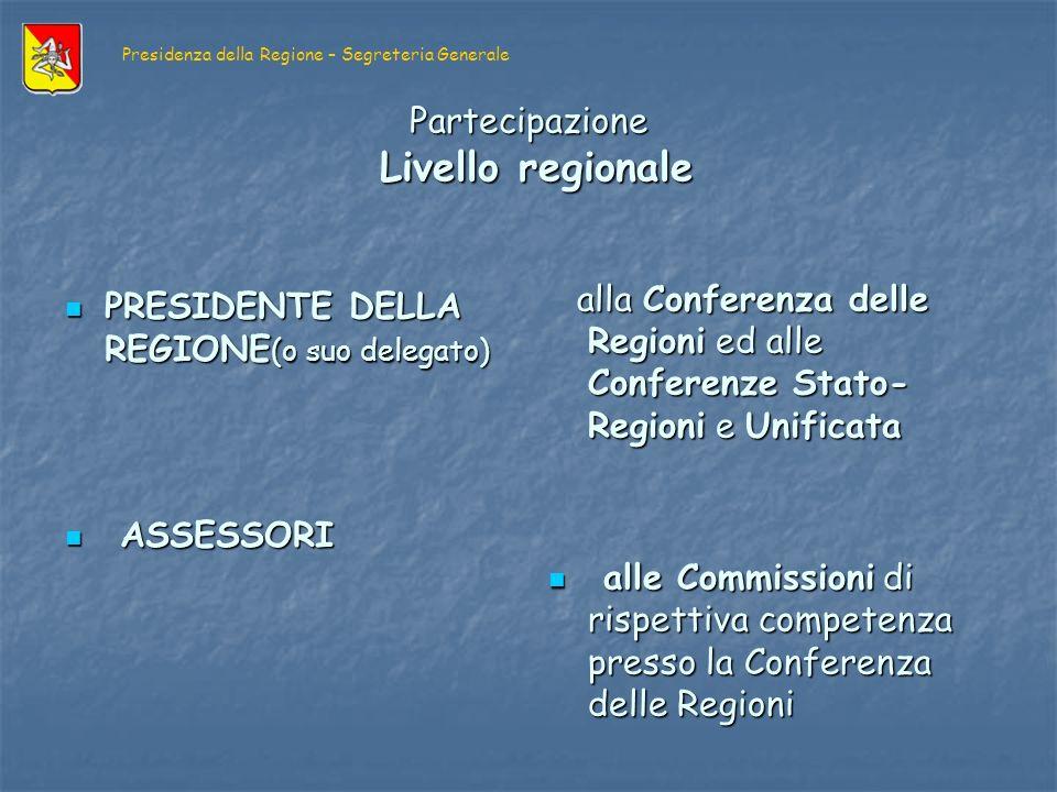 Partecipazione Livello regionale PRESIDENTE DELLA REGIONE (o suo delegato) PRESIDENTE DELLA REGIONE (o suo delegato) ASSESSORI ASSESSORI alla Conferenza delle Regioni ed alle Conferenze Stato- Regioni e Unificata alla Conferenza delle Regioni ed alle Conferenze Stato- Regioni e Unificata alle Commissioni di rispettiva competenza presso la Conferenza delle Regioni alle Commissioni di rispettiva competenza presso la Conferenza delle Regioni Presidenza della Regione – Segreteria Generale